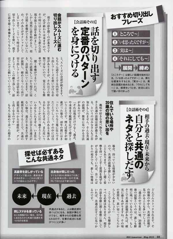 ビックビッグトゥモロー 2013年5月号 栗原典裕インタビュー④